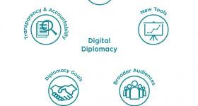 Digital Diplomacy: A Broad Perspective - diplomacy data